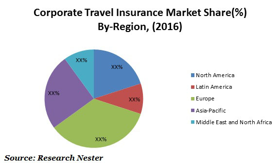 Insurance For Travelers In Germany