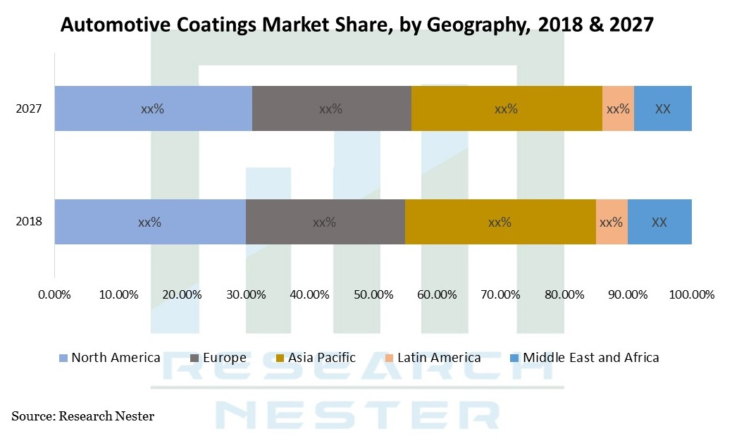 Automotive Coatings Market Share by Geography
