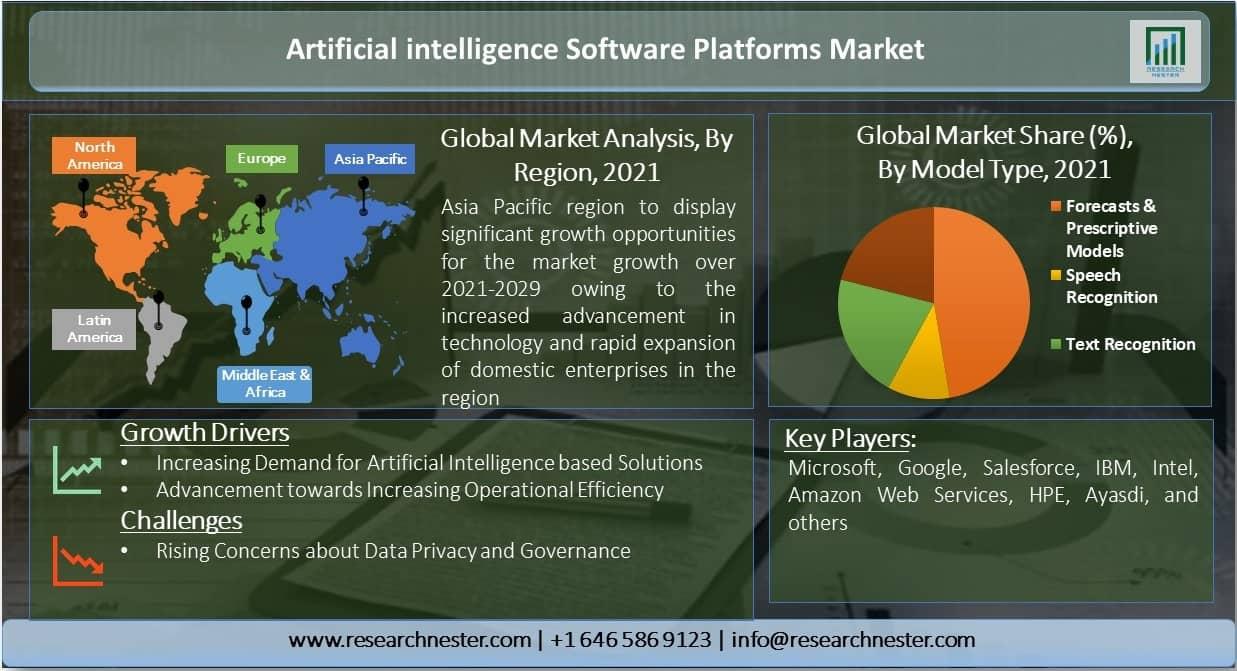 Autonomous-Heavy-Equipment-Market