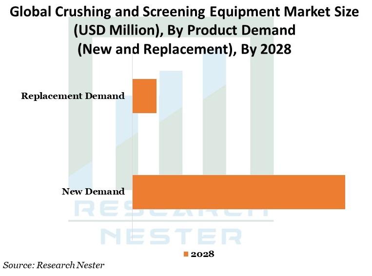 Crushing-and-Screening-Equipment-Market