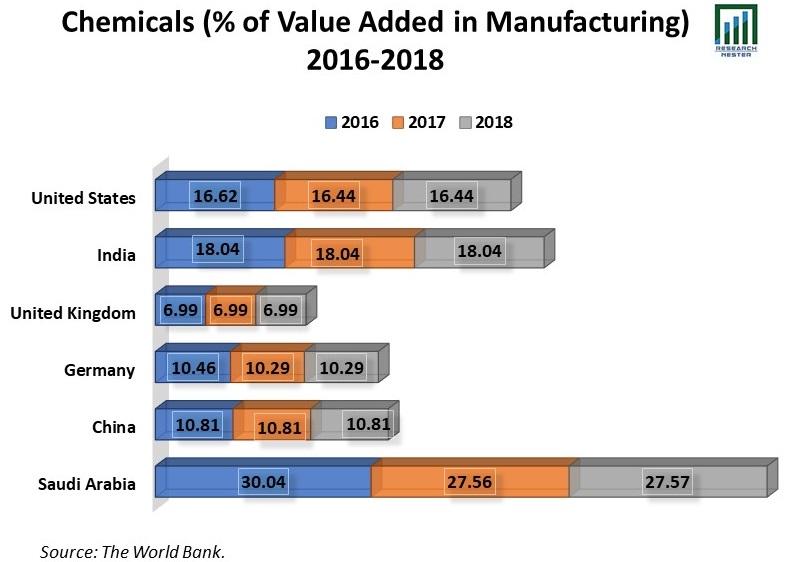 E-liquid-Market-Size
