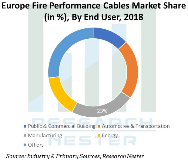 /Europe-Fire-Performance-Cables