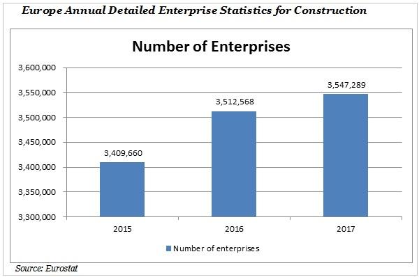 Europe annual detailed enterprise