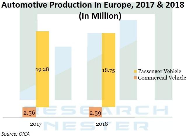 Europe-windshield-wiper-blades-market