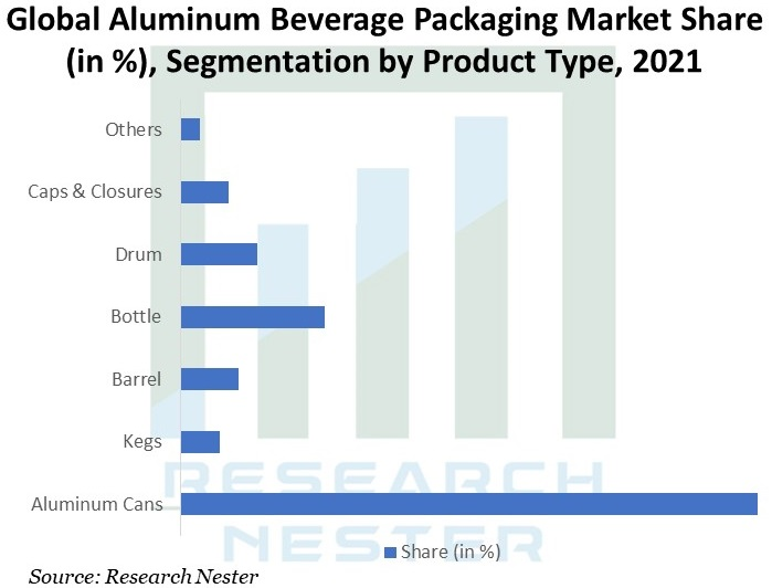 Global-Aluminum-Beverage-Packaging-Market
