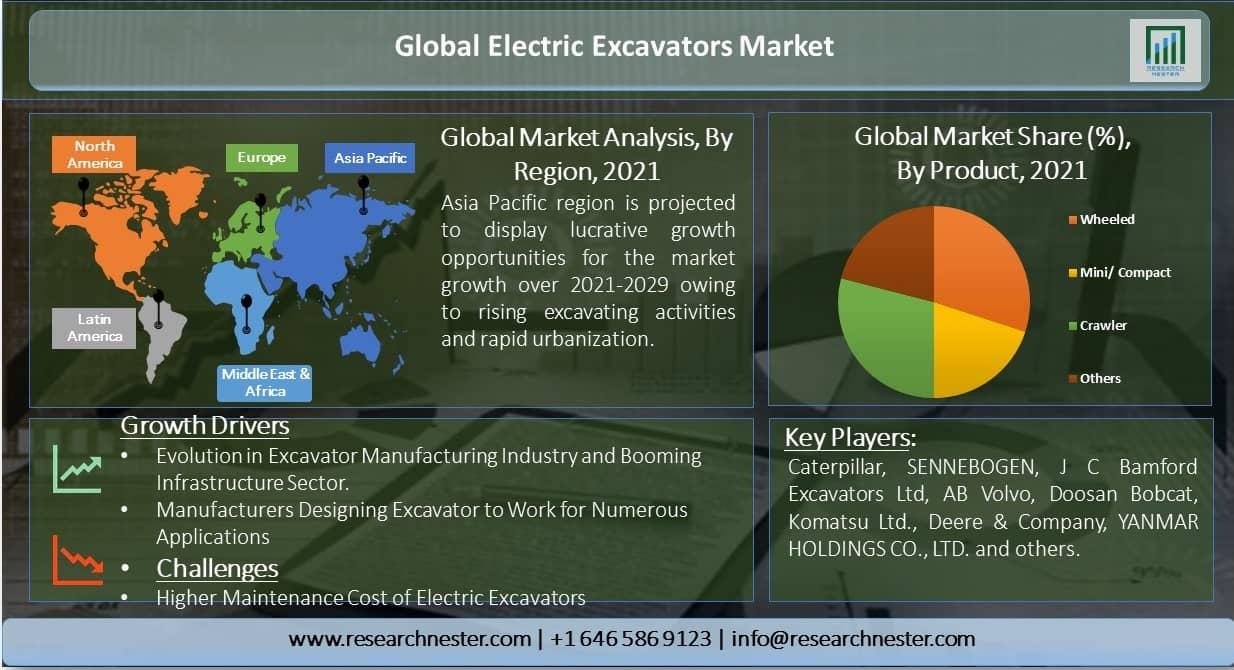 Global-Electric-Excavators-Market