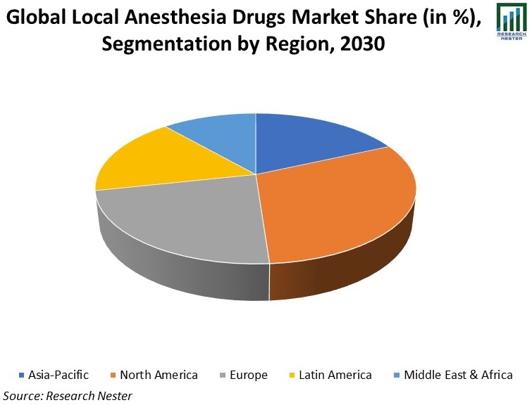 Global-Local-Anesthesia-Drugs-Market-Share