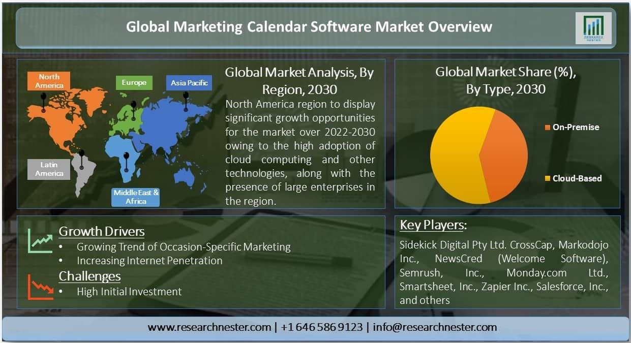 Global Marketing Calendar Software Market