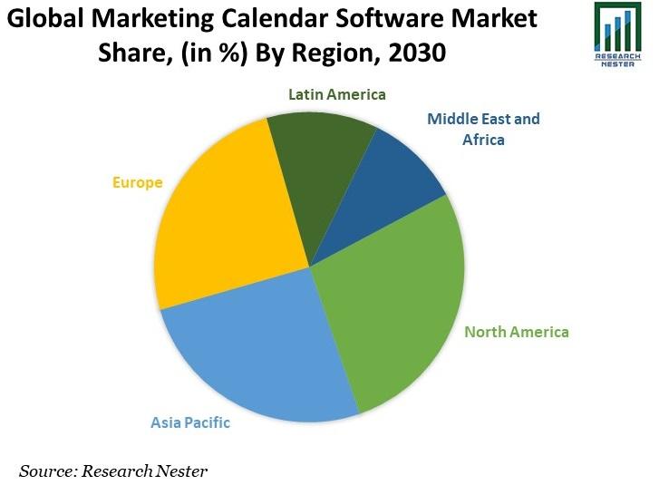 Marketing Calendar Software Market