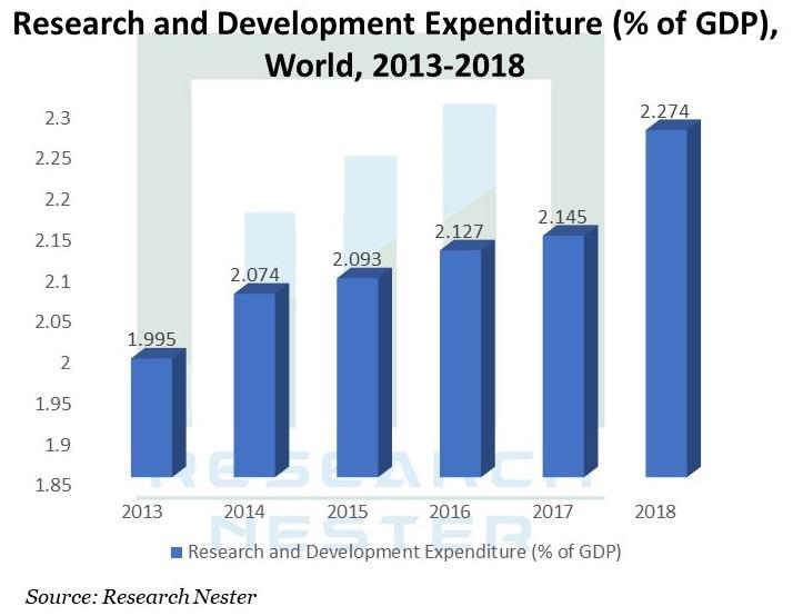 Global-Microplate-Readers-Market