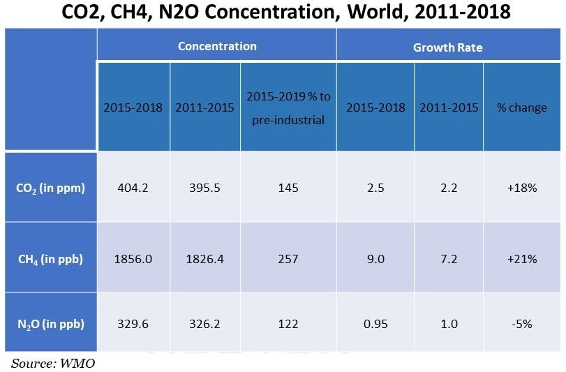 Global-Solar-Equipment-Market