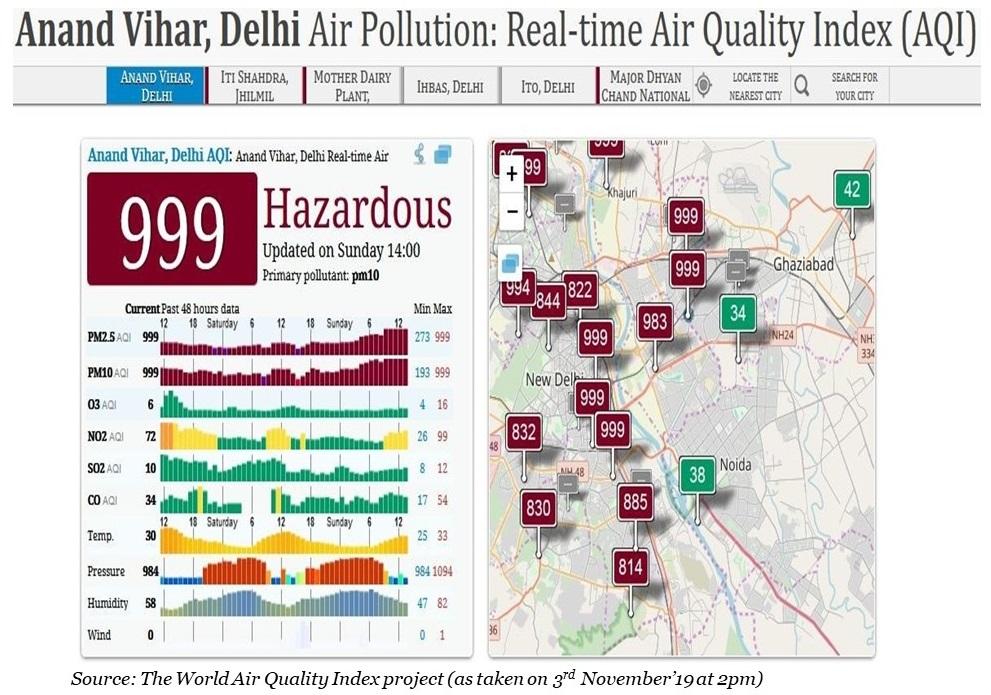 A Screenshot of AQI in Delhi