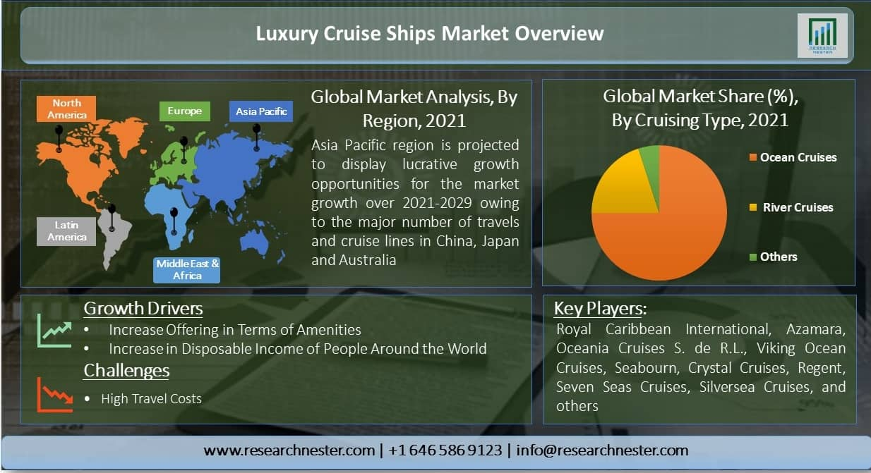 Luxury-Cruise-Ships-Market-Overview