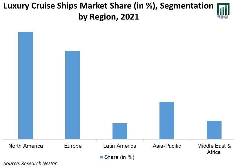 /Luxury-Cruise-Ships-Market-Share