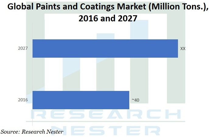 Global Market of pearlescent pigment is Expected to Expand