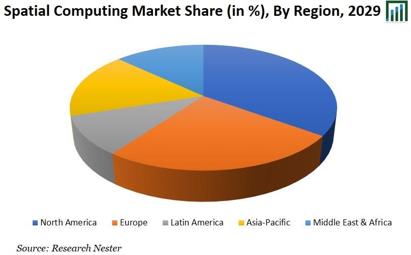 Spatial Computing Market Image