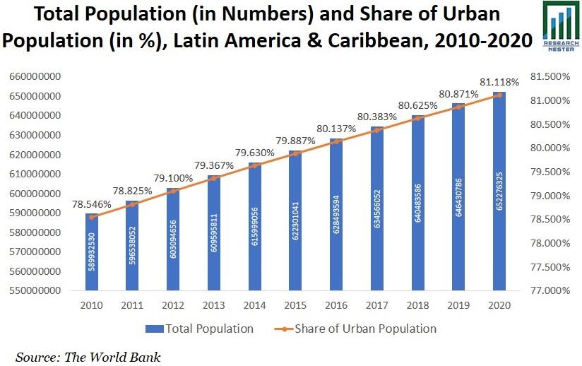 Total Population Image