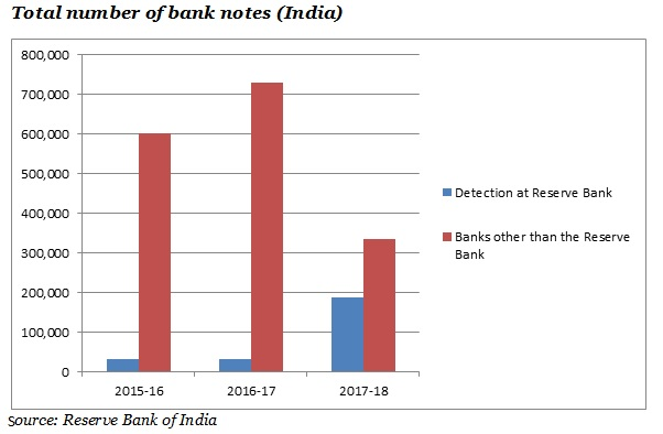 total number of bank