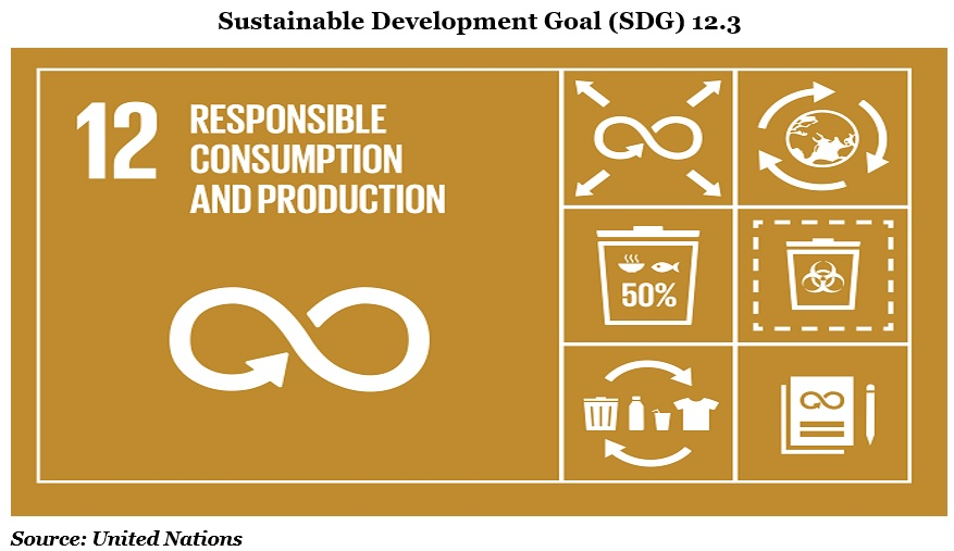 sustainable Development Goal Graph